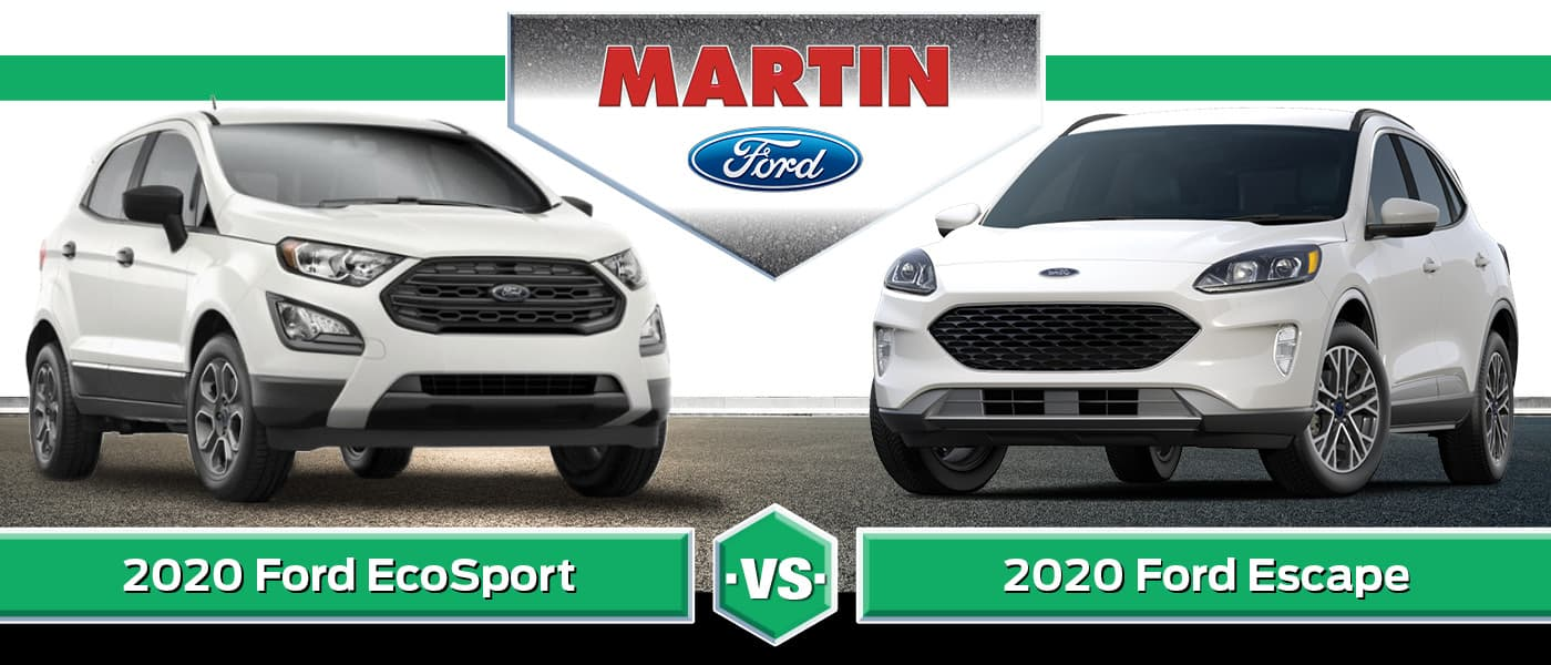 2020 Ford Ecosport New Review